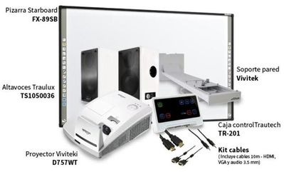 KIT PIZARRA FX-89WE1+ Proyector Ultra Corta Distancia  Vivitek D757WT + Soporte De pared + Altavoces + Cajas De Conexiones + Cables De 10mts + Cable HDMI